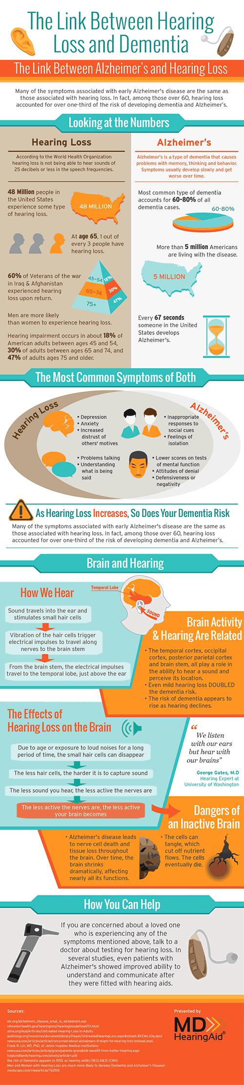 Alzheimer_hearingloss_small-opt